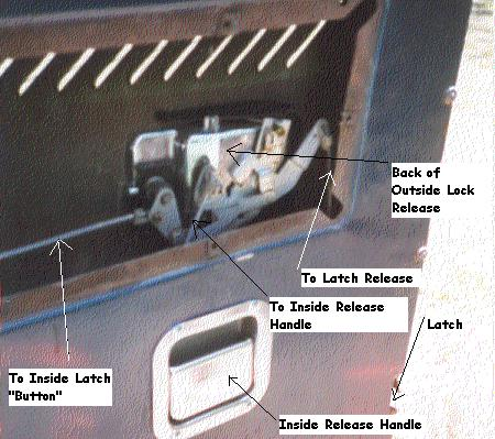 Freightliner Door Diagram - Wiring Diagram Img
